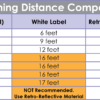 Scanning Distance Comparison spreadsheet